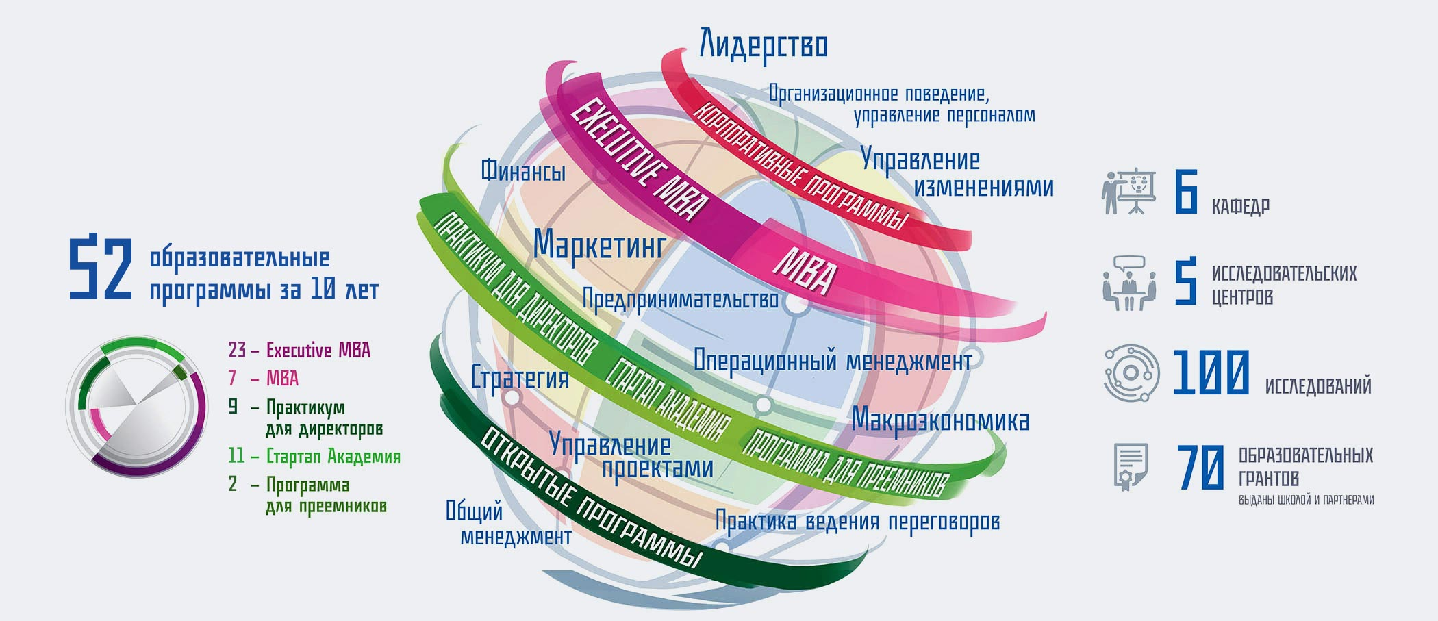 меню для лечения анемии